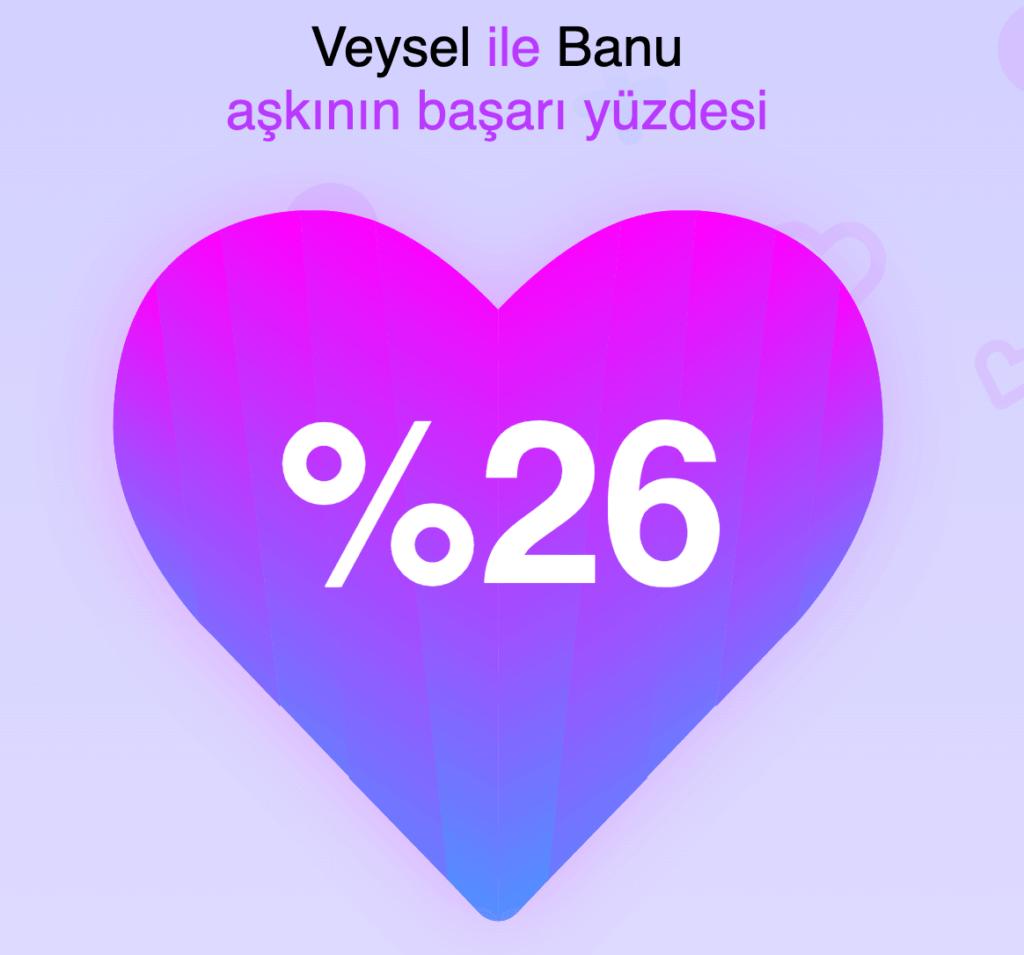 aşk testi sonucu